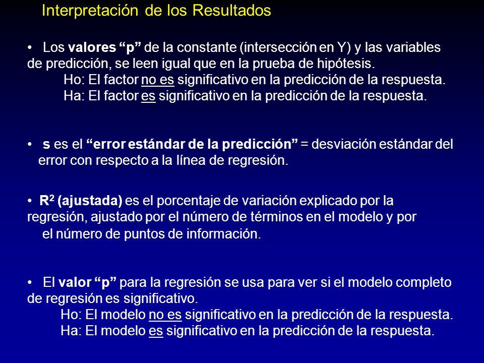 Interpretación de los Resultados Los valores p de la constante (intersección en Y) y las variables de predicción, se leen igual que en la prueba de hi