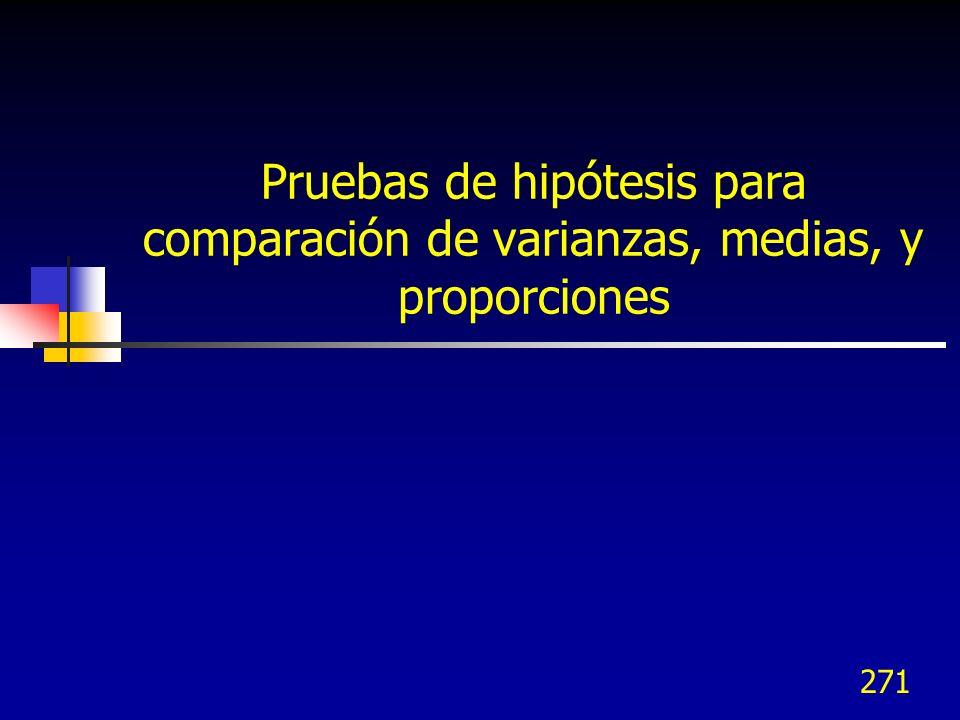 271 Pruebas de hipótesis para comparación de varianzas, medias, y proporciones