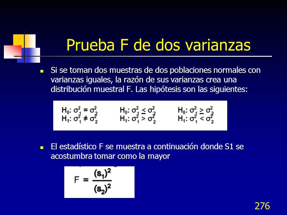 276 Prueba F de dos varianzas Si se toman dos muestras de dos poblaciones normales con varianzas iguales, la razón de sus varianzas crea una distribuc