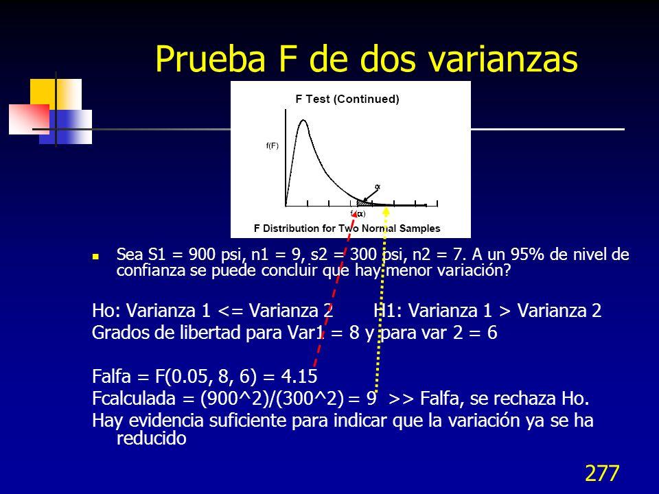 277 Prueba F de dos varianzas Sea S1 = 900 psi, n1 = 9, s2 = 300 psi, n2 = 7. A un 95% de nivel de confianza se puede concluir que hay menor variación