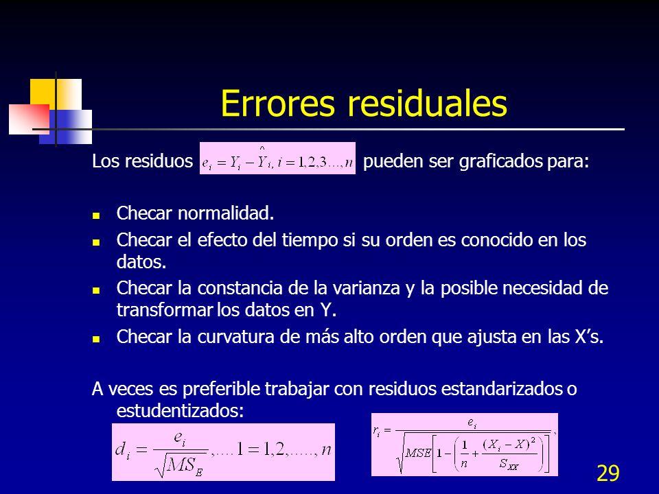 29 Errores residuales Los residuos pueden ser graficados para: Checar normalidad. Checar el efecto del tiempo si su orden es conocido en los datos. Ch