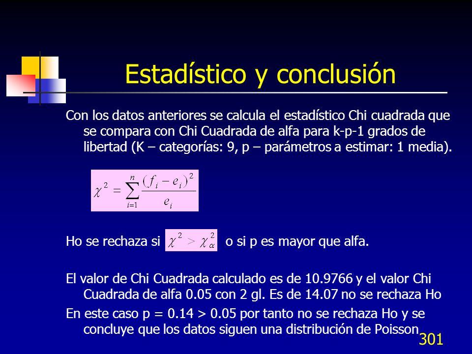 301 Estadístico y conclusión Con los datos anteriores se calcula el estadístico Chi cuadrada que se compara con Chi Cuadrada de alfa para k-p-1 grados