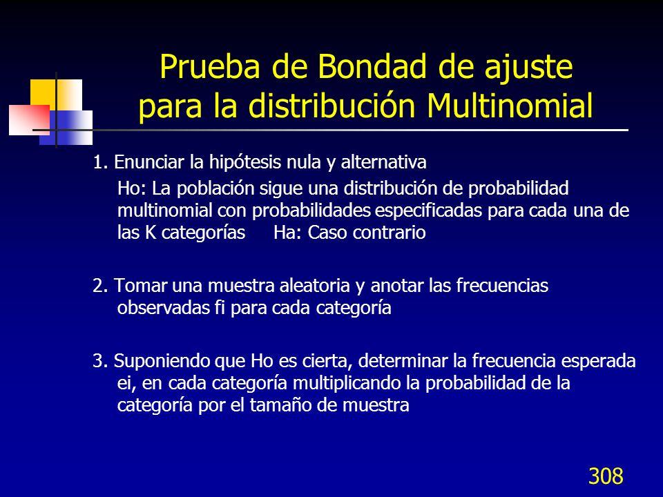 308 Prueba de Bondad de ajuste para la distribución Multinomial 1. Enunciar la hipótesis nula y alternativa Ho: La población sigue una distribución de