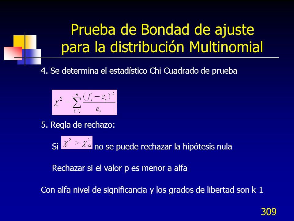 309 Prueba de Bondad de ajuste para la distribución Multinomial 4. Se determina el estadístico Chi Cuadrado de prueba 5. Regla de rechazo: Si no se pu