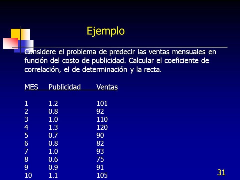 32 Cálculo manual Calcular columnas para Suma X, Suma Y, Xi 2, XiYi y Yi 2 XiYi MESPublicidadVentas Xi 2 XiYiYi 2 11.21011.44121.210201 20.8920.6473.68464 31.01101.00110.012100 41.31201.6915614400 50.7900.4963.08100 60.8820.6465.66724 71.0931.0093.08649 80.6750.3645.05625 90.9910.8181.98281 101.11051.21115.511025 SUMA9.49599.28924.893,569