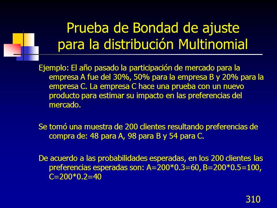 310 Prueba de Bondad de ajuste para la distribución Multinomial Ejemplo: El año pasado la participación de mercado para la empresa A fue del 30%, 50%