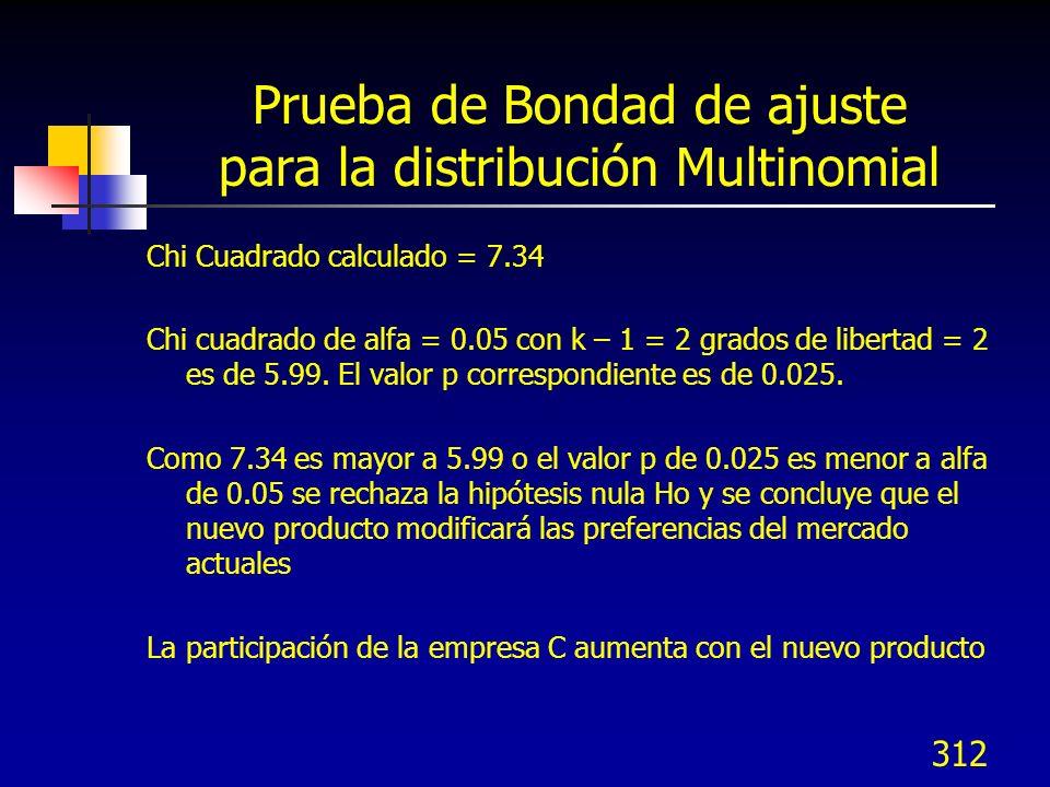 312 Prueba de Bondad de ajuste para la distribución Multinomial Chi Cuadrado calculado = 7.34 Chi cuadrado de alfa = 0.05 con k – 1 = 2 grados de libe