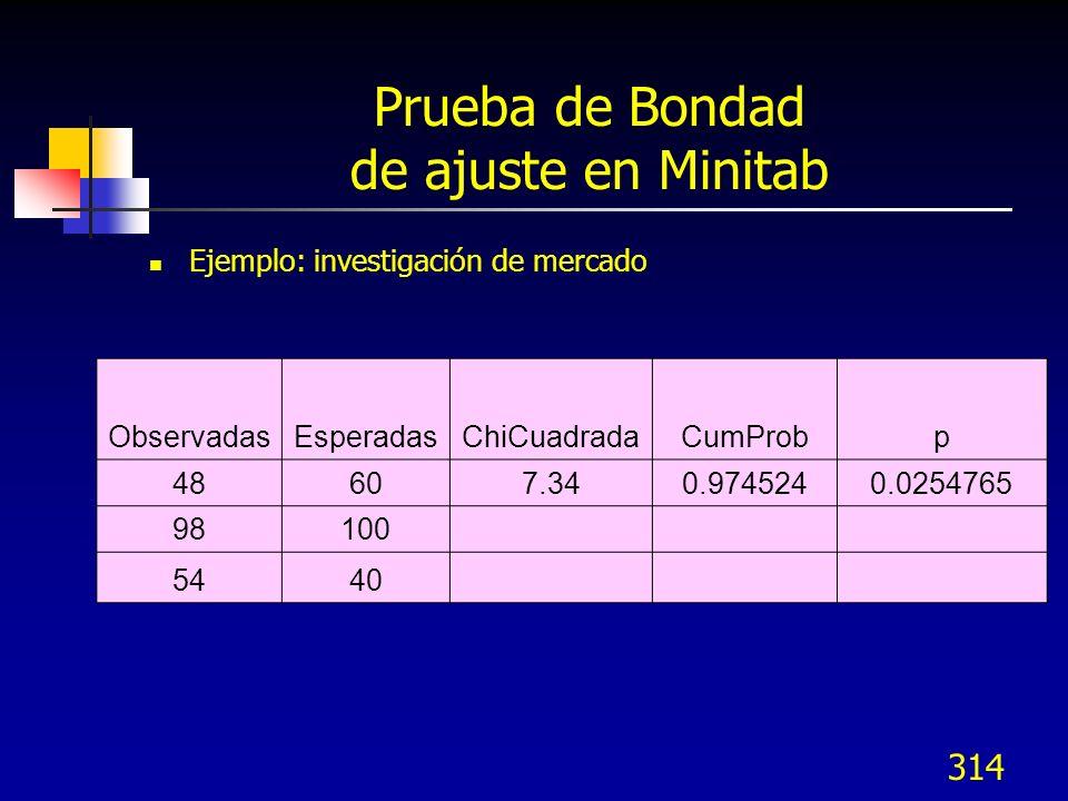 314 Prueba de Bondad de ajuste en Minitab Ejemplo: investigación de mercado ObservadasEsperadasChiCuadradaCumProbp 48607.340.9745240.0254765 98100 544