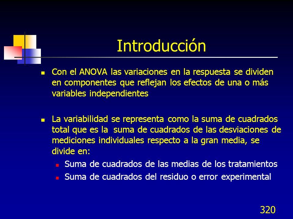 320 Introducción Con el ANOVA las variaciones en la respuesta se dividen en componentes que reflejan los efectos de una o más variables independientes