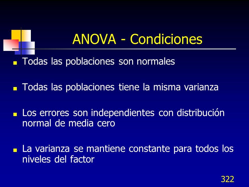 322 ANOVA - Condiciones Todas las poblaciones son normales Todas las poblaciones tiene la misma varianza Los errores son independientes con distribuci