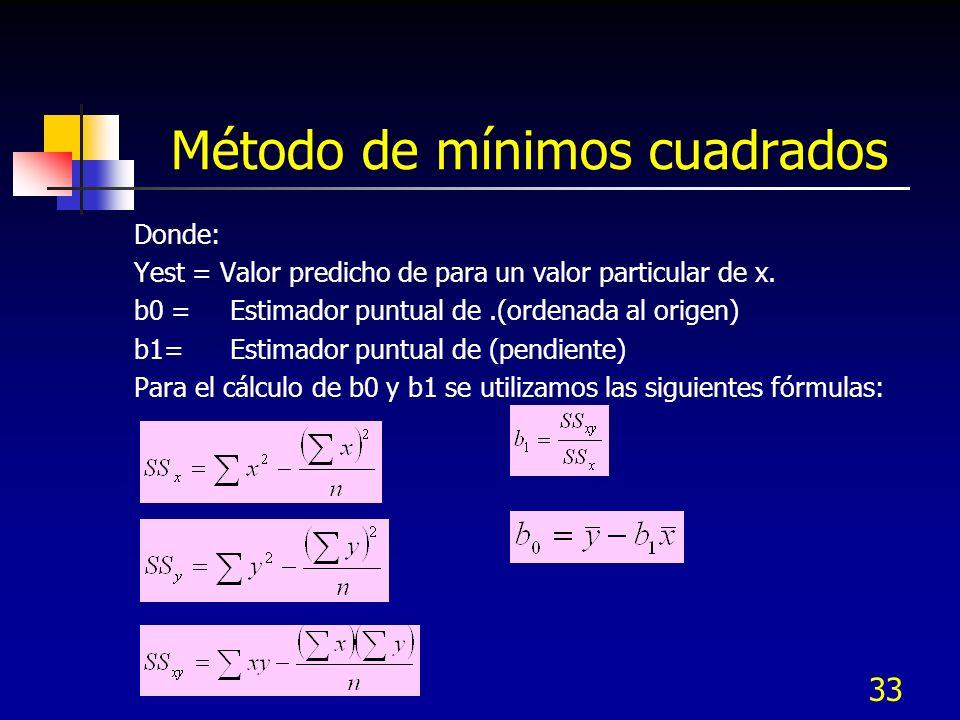 33 Método de mínimos cuadrados Donde: Yest = Valor predicho de para un valor particular de x. b0 =Estimador puntual de.(ordenada al origen) b1=Estimad