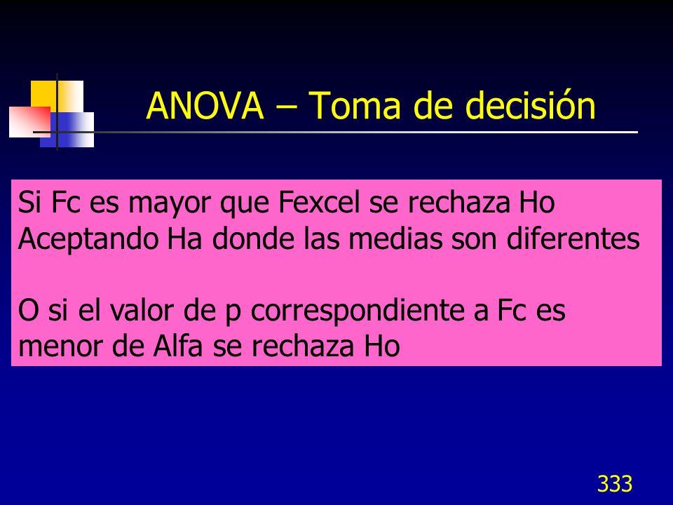 333 ANOVA – Toma de decisión Si Fc es mayor que Fexcel se rechaza Ho Aceptando Ha donde las medias son diferentes O si el valor de p correspondiente a