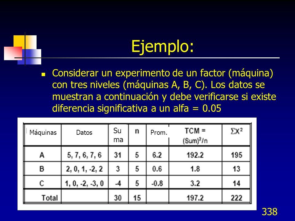 338 Ejemplo: Considerar un experimento de un factor (máquina) con tres niveles (máquinas A, B, C). Los datos se muestran a continuación y debe verific