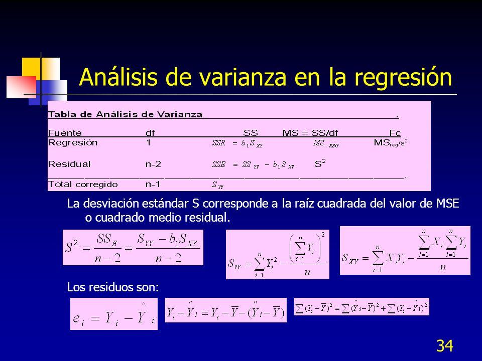 34 Análisis de varianza en la regresión La desviación estándar S corresponde a la raíz cuadrada del valor de MSE o cuadrado medio residual. Los residu