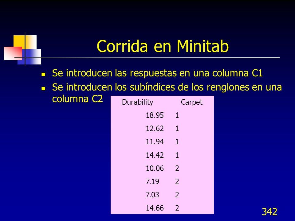 342 Corrida en Minitab Se introducen las respuestas en una columna C1 Se introducen los subíndices de los renglones en una columna C2 DurabilityCarpet