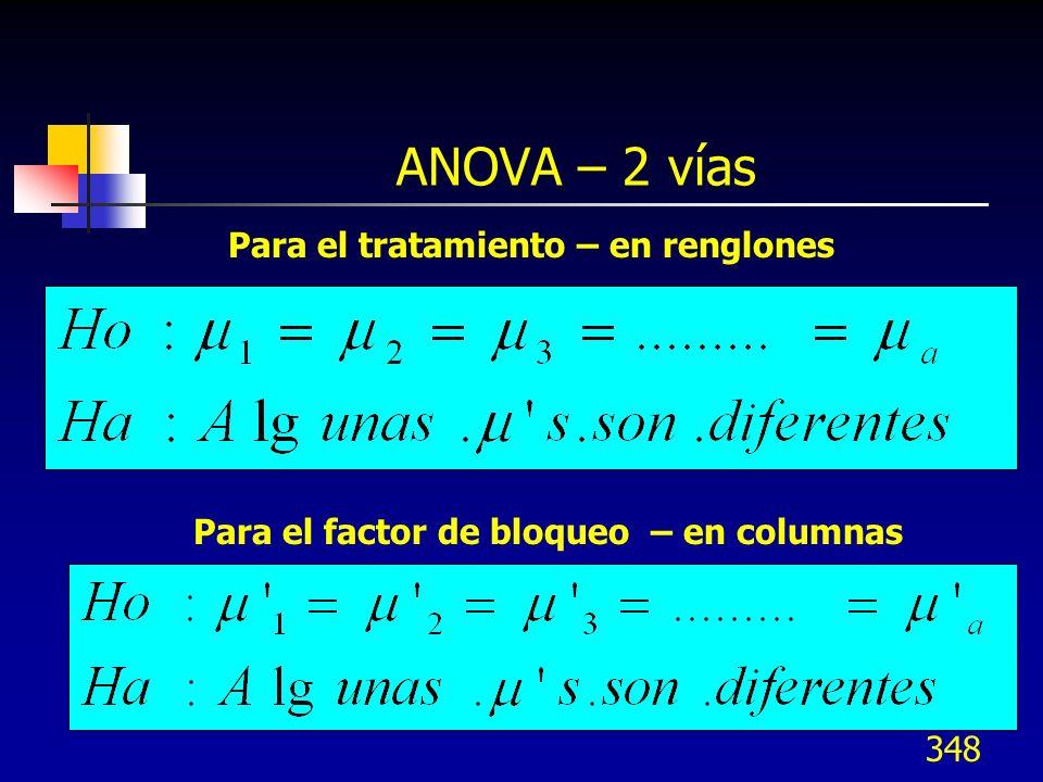 348 ANOVA – 2 vías Para el tratamiento – en renglones Para el factor de bloqueo – en columnas