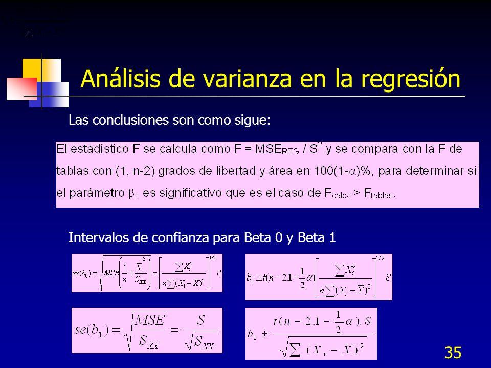 35 Análisis de varianza en la regresión Las conclusiones son como sigue: Intervalos de confianza para Beta 0 y Beta 1