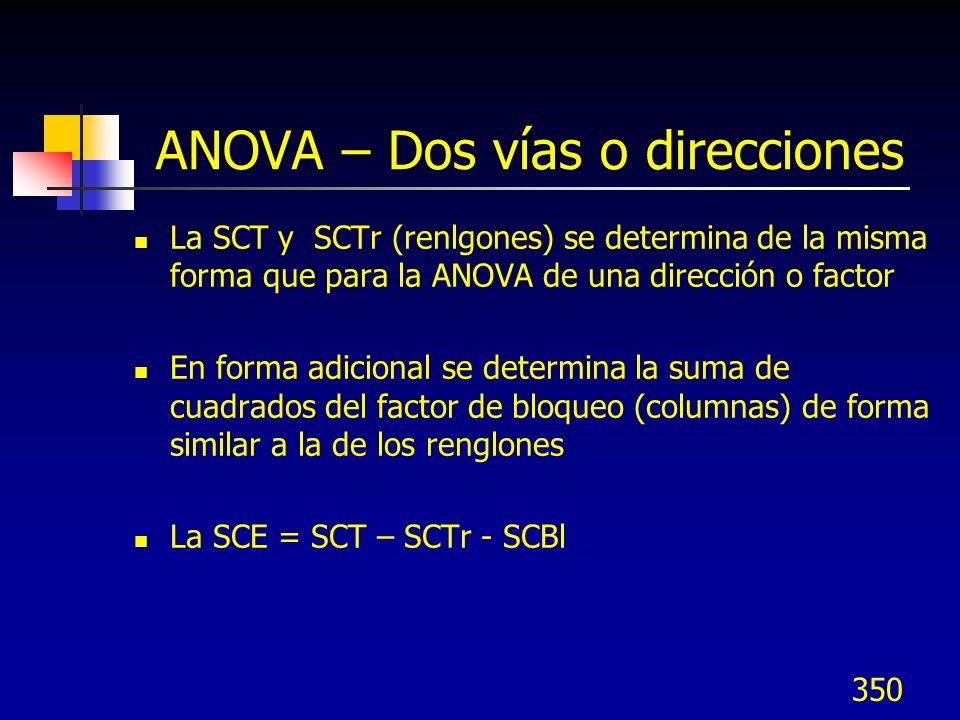 350 ANOVA – Dos vías o direcciones La SCT y SCTr (renlgones) se determina de la misma forma que para la ANOVA de una dirección o factor En forma adici