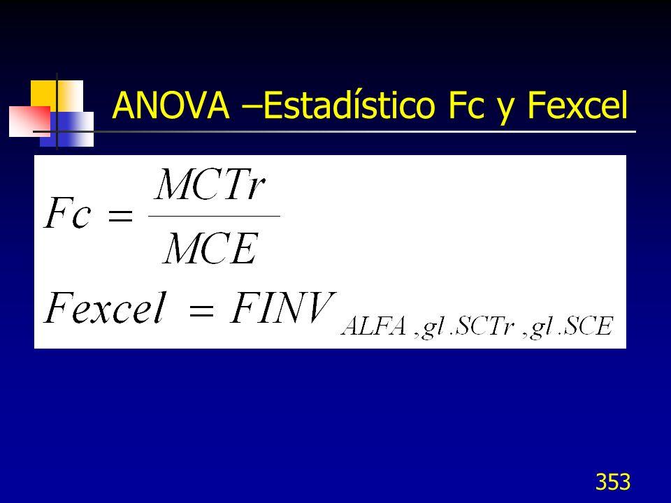 353 ANOVA –Estadístico Fc y Fexcel