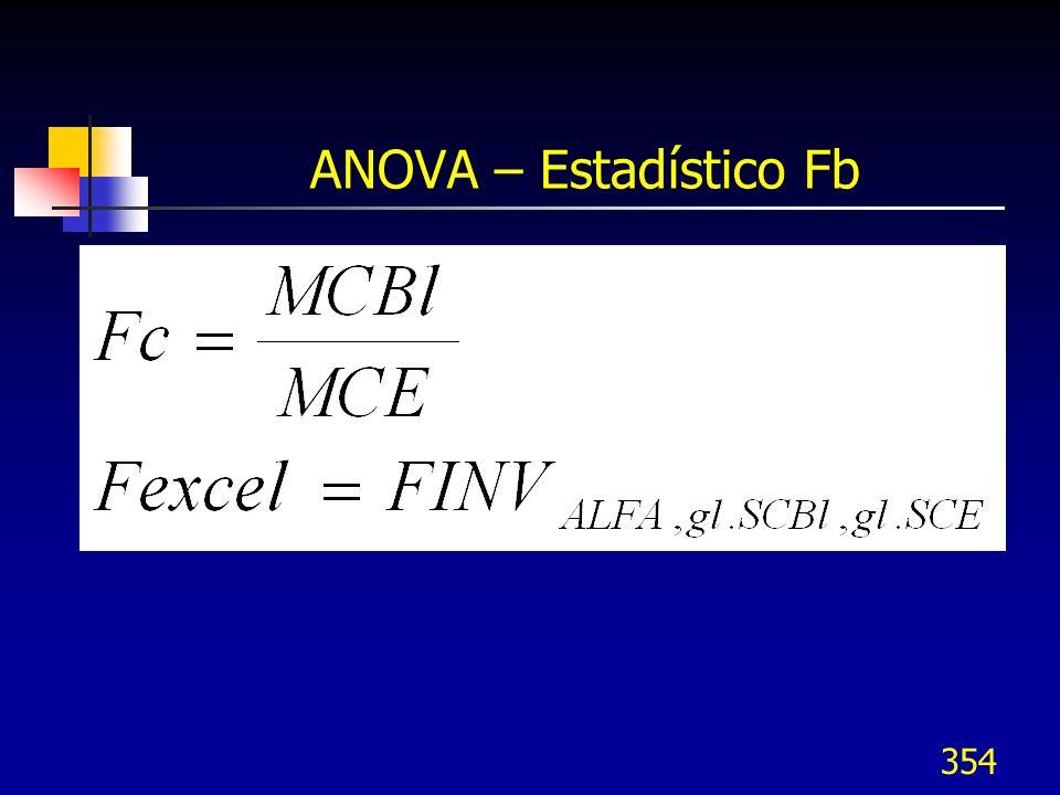 354 ANOVA – Estadístico Fb