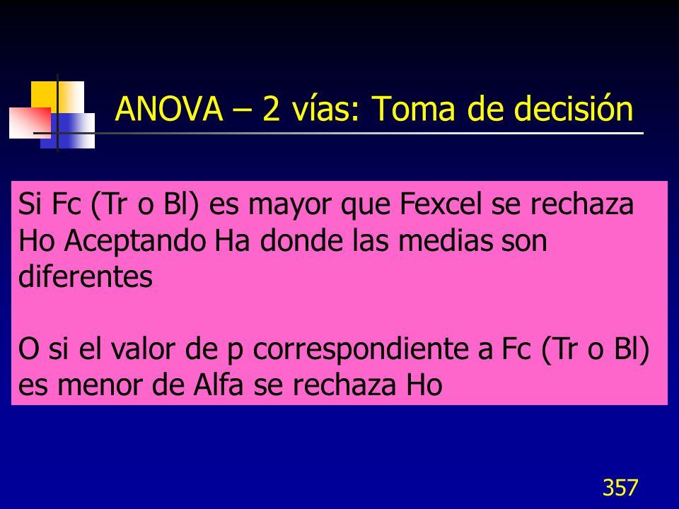 357 ANOVA – 2 vías: Toma de decisión Si Fc (Tr o Bl) es mayor que Fexcel se rechaza Ho Aceptando Ha donde las medias son diferentes O si el valor de p