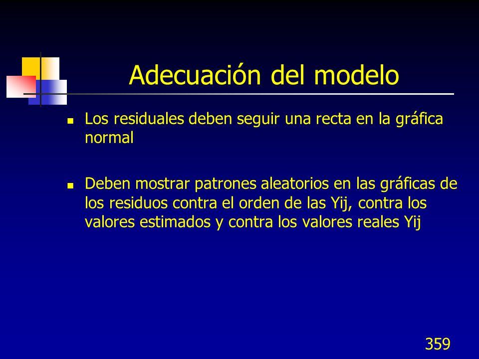 359 Adecuación del modelo Los residuales deben seguir una recta en la gráfica normal Deben mostrar patrones aleatorios en las gráficas de los residuos