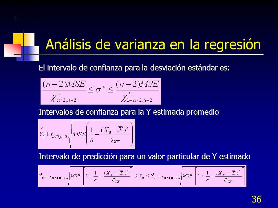 36 Análisis de varianza en la regresión El intervalo de confianza para la desviación estándar es: Intervalos de confianza para la Y estimada promedio