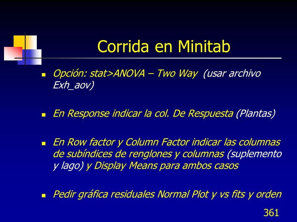 361 Corrida en Minitab Opción: stat>ANOVA – Two Way (usar archivo Exh_aov) En Response indicar la col. De Respuesta (Plantas) En Row factor y Column F