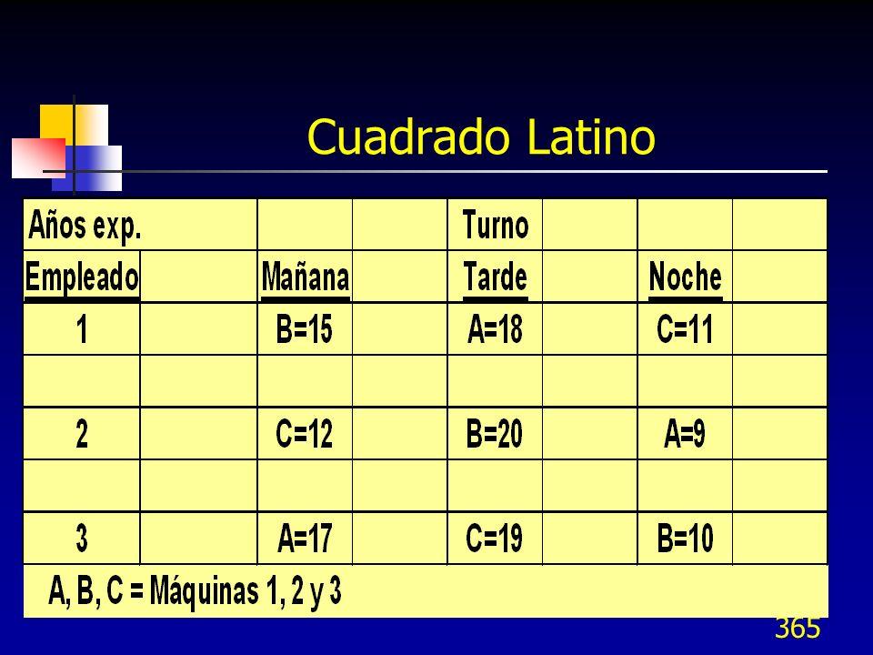 365 Cuadrado Latino