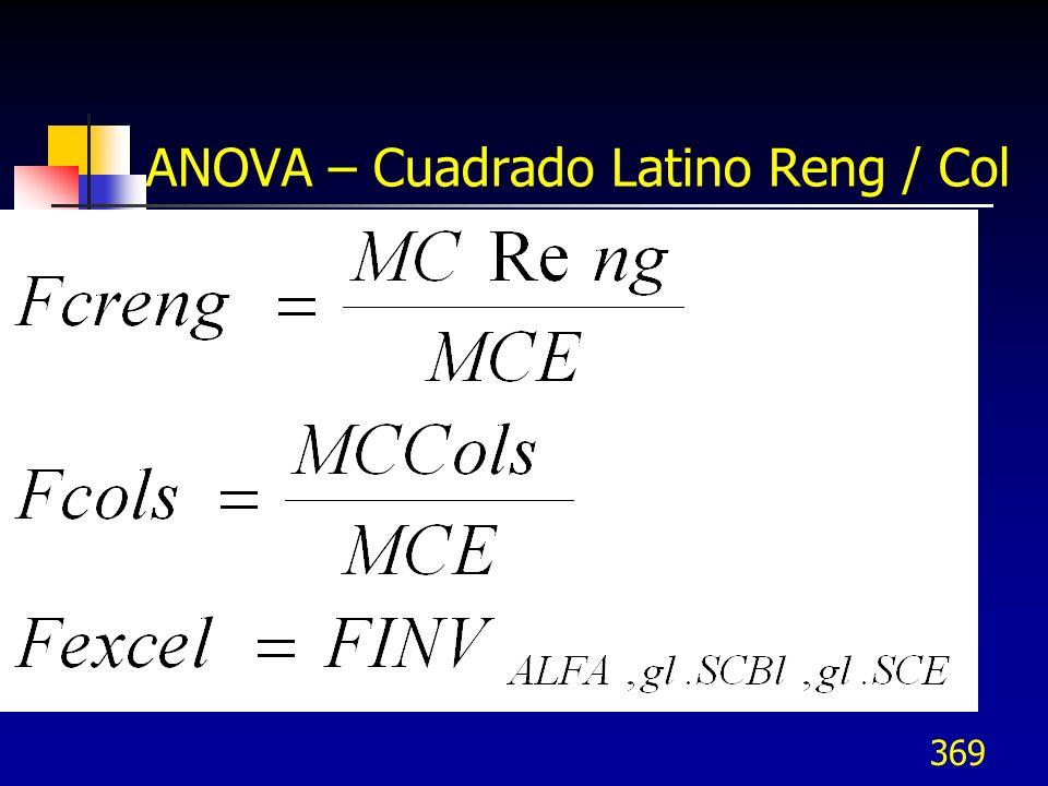 369 ANOVA – Cuadrado Latino Reng / Col