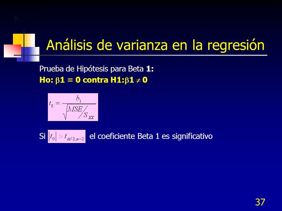 37 Análisis de varianza en la regresión Prueba de Hipótesis para Beta 1: Ho: 1 = 0 contra H1: 1 0 Si el coeficiente Beta 1 es significativo