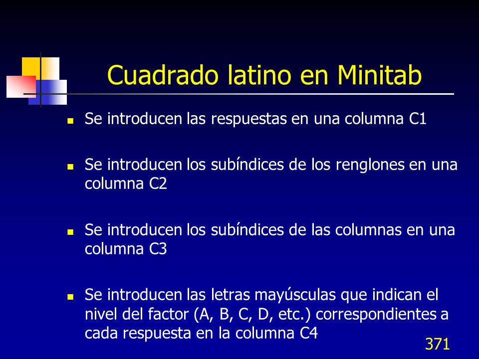 371 Cuadrado latino en Minitab Se introducen las respuestas en una columna C1 Se introducen los subíndices de los renglones en una columna C2 Se intro