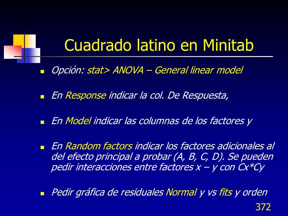 372 Cuadrado latino en Minitab Opción: stat> ANOVA – General linear model En Response indicar la col. De Respuesta, En Model indicar las columnas de l