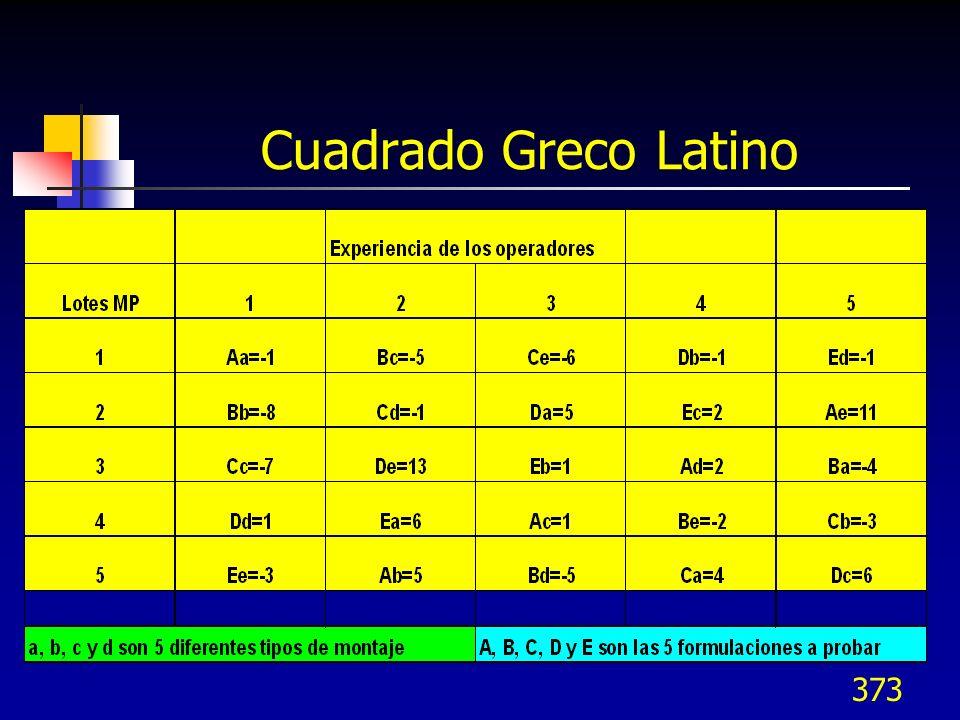 373 Cuadrado Greco Latino