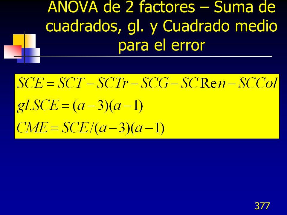 377 ANOVA de 2 factores – Suma de cuadrados, gl. y Cuadrado medio para el error