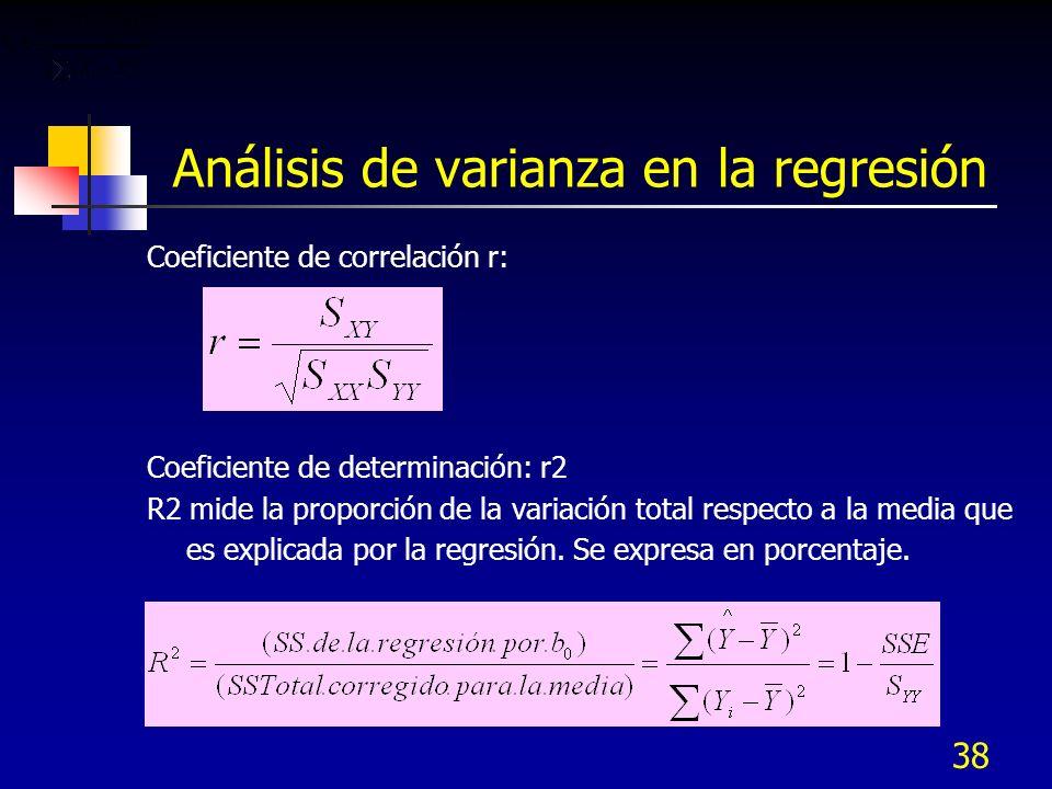 38 Análisis de varianza en la regresión Coeficiente de correlación r: Coeficiente de determinación: r2 R2 mide la proporción de la variación total res