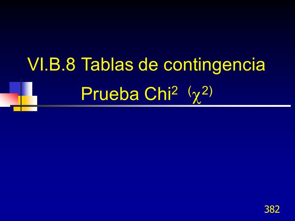 382 VI.B.8 Tablas de contingencia Prueba Chi 2 ( 2)