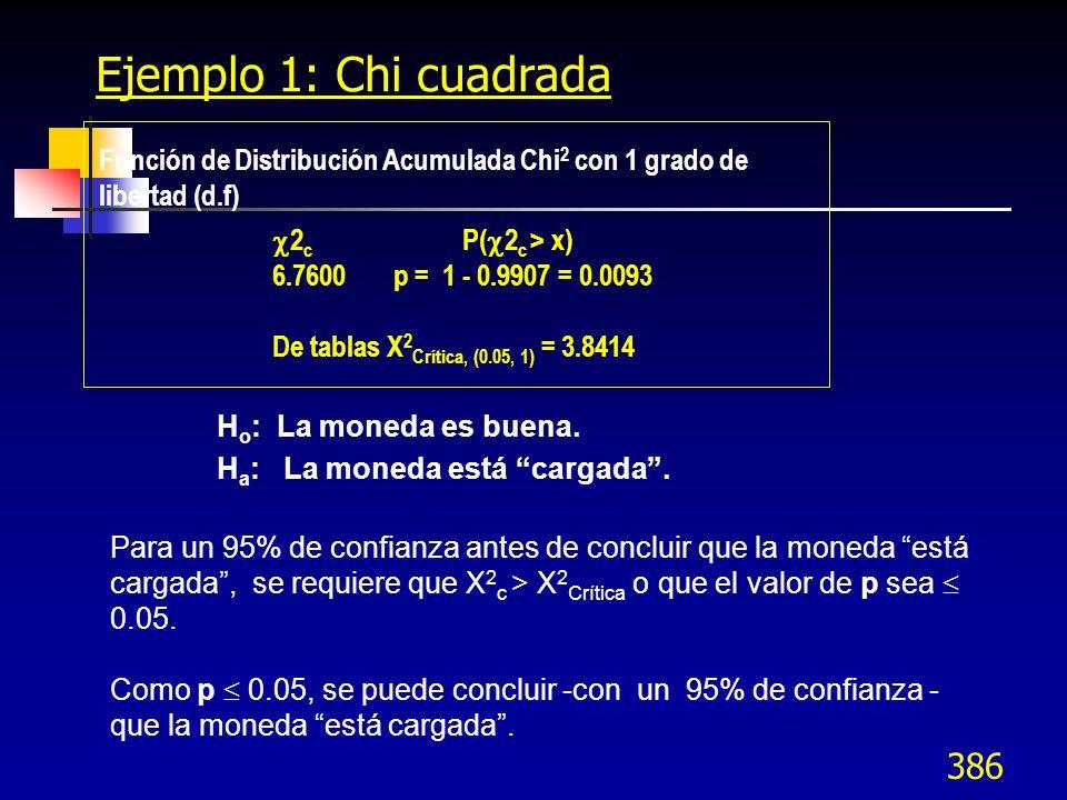 386 Función de Distribución Acumulada Chi 2 con 1 grado de libertad (d.f) H o : La moneda es buena. H a : La moneda está cargada. Para un 95% de confi