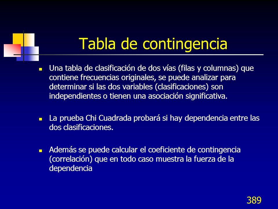 389 Tabla de contingencia Una tabla de clasificación de dos vías (filas y columnas) que contiene frecuencias originales, se puede analizar para determ
