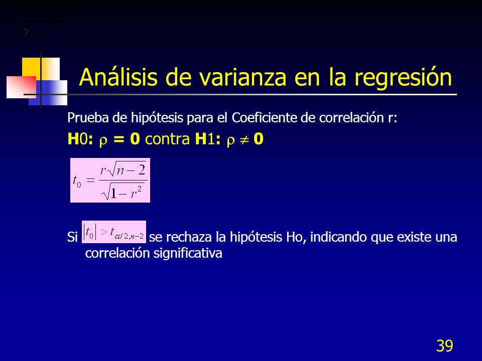 39 Análisis de varianza en la regresión Prueba de hipótesis para el Coeficiente de correlación r: H0: = 0 contra H1: 0 Si se rechaza la hipótesis Ho,