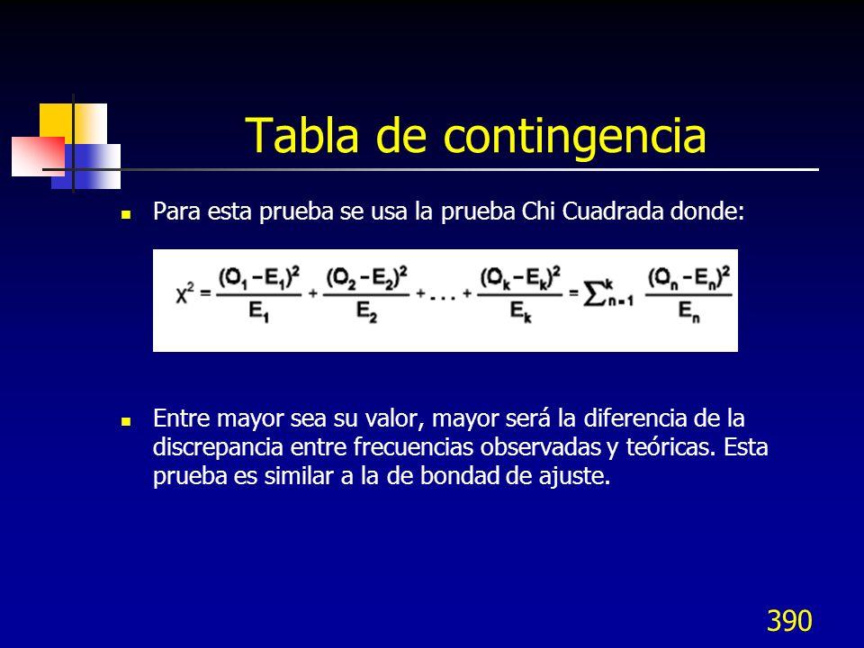 390 Tabla de contingencia Para esta prueba se usa la prueba Chi Cuadrada donde: Entre mayor sea su valor, mayor será la diferencia de la discrepancia