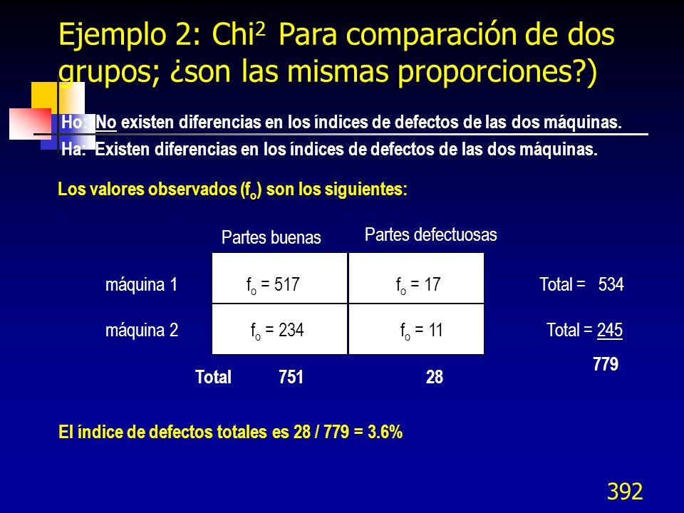 392 Los valores observados (f o ) son los siguientes: Ho: No existen diferencias en los índices de defectos de las dos máquinas. Ha: Existen diferenci