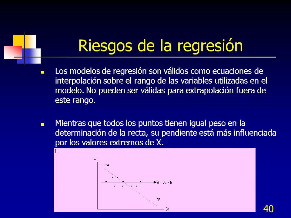 40 Riesgos de la regresión Los modelos de regresión son válidos como ecuaciones de interpolación sobre el rango de las variables utilizadas en el mode