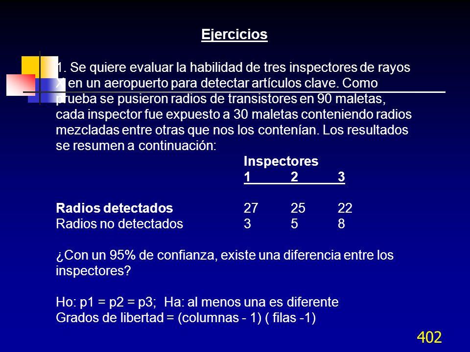 402 Ejercicios 1. Se quiere evaluar la habilidad de tres inspectores de rayos X en un aeropuerto para detectar artículos clave. Como prueba se pusiero