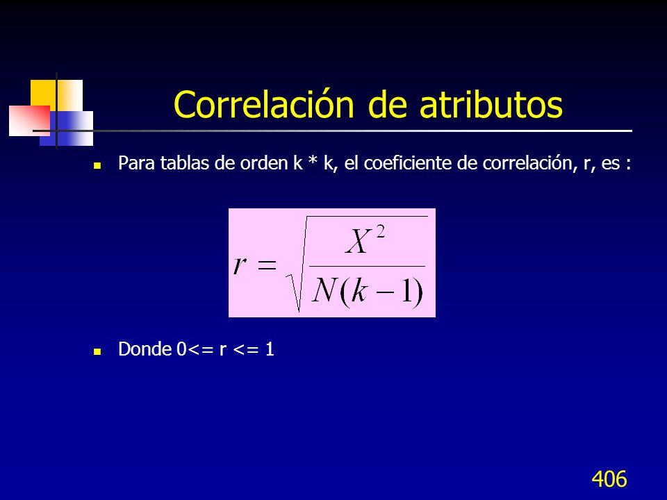 406 Correlación de atributos Para tablas de orden k * k, el coeficiente de correlación, r, es : Donde 0<= r <= 1