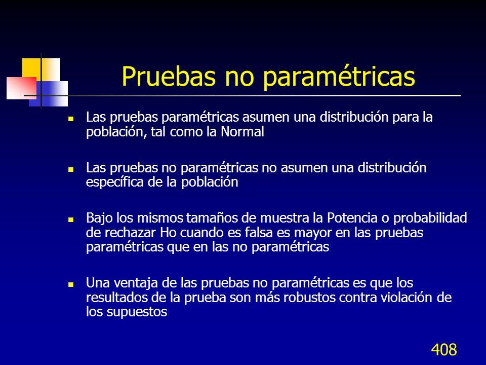 408 Pruebas no paramétricas Las pruebas paramétricas asumen una distribución para la población, tal como la Normal Las pruebas no paramétricas no asum