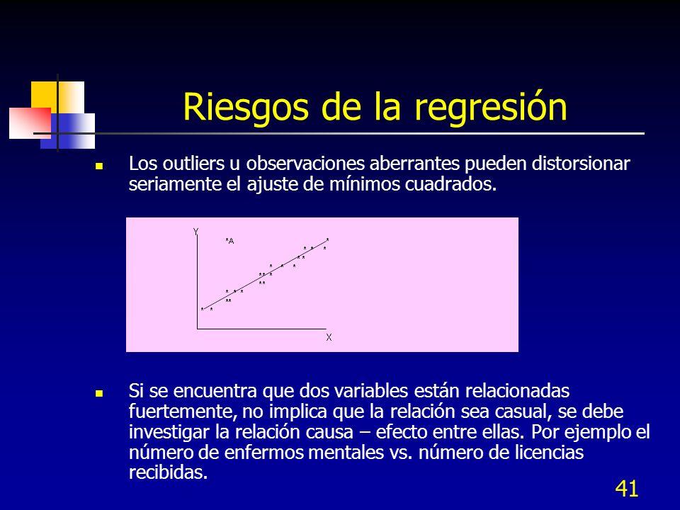 42 Cálculo manual (cont..) Cálculo de la recta de regresión lineal: Sxx = 9.28 - (9.4)^2/10 = 0.444 Sxy = 924.8 - (9.4)(959) / 10 = 23.34 Ymedia = 959 / 10 = 95.9Xmedia = 9.4 / 10 = 0.94 b1 = Sxy / Sxx = 23.34 / 0.444 = 52.57 b0 = Ymedia - b1*Xmedia = 95.9 - (52.5676)(0.94) = 46.49 Yest.