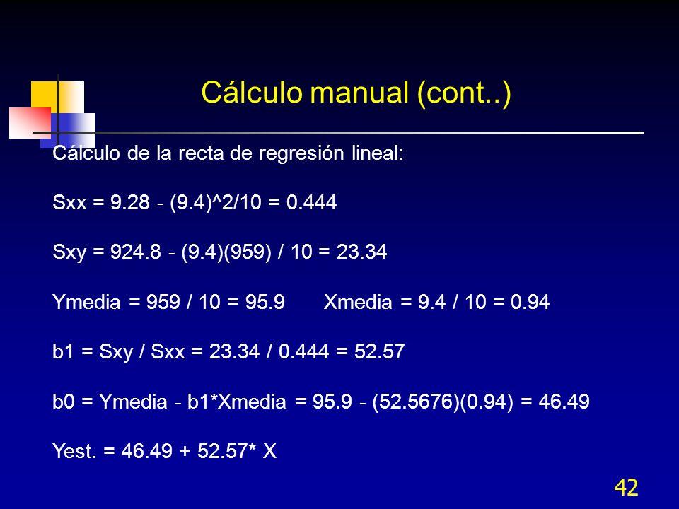42 Cálculo manual (cont..) Cálculo de la recta de regresión lineal: Sxx = 9.28 - (9.4)^2/10 = 0.444 Sxy = 924.8 - (9.4)(959) / 10 = 23.34 Ymedia = 959