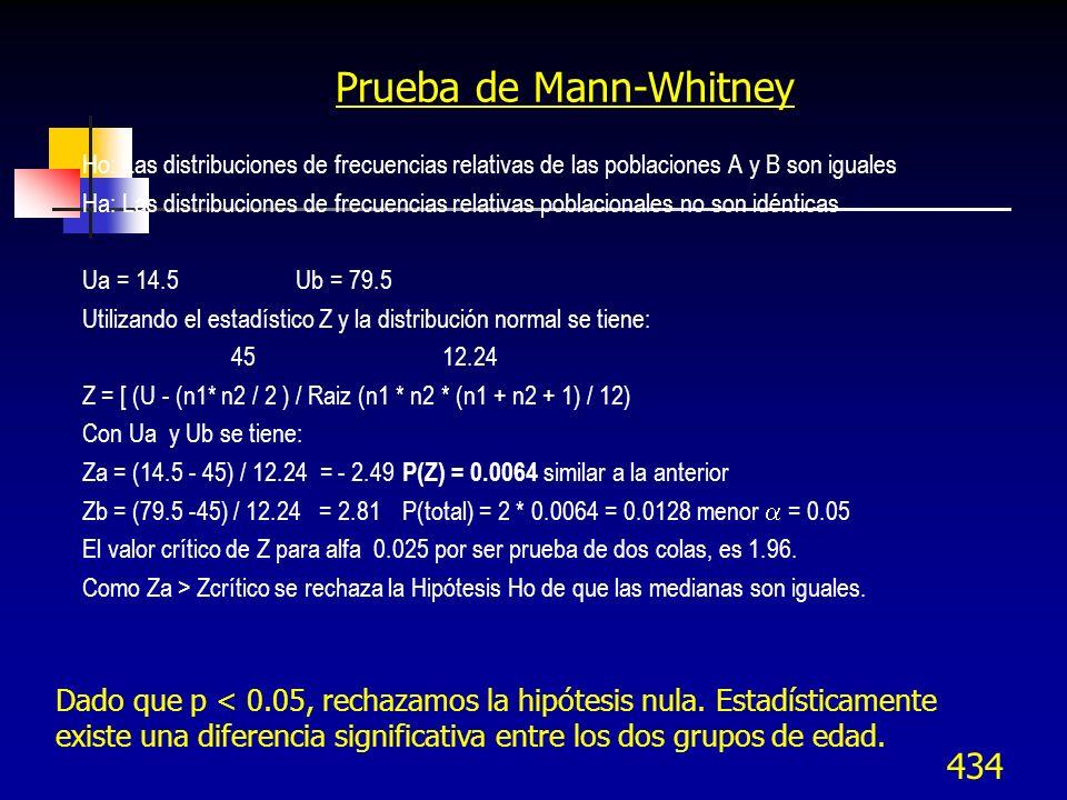434 Prueba de Mann-Whitney Ho: Las distribuciones de frecuencias relativas de las poblaciones A y B son iguales Ha: Las distribuciones de frecuencias