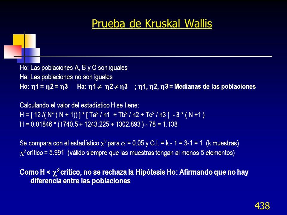 438 Prueba de Kruskal Wallis Ho: Las poblaciones A, B y C son iguales Ha: Las poblaciones no son iguales Ho: 1 = 2 = 3 Ha: 1 2 3; 1, 2, 3 = Medianas d
